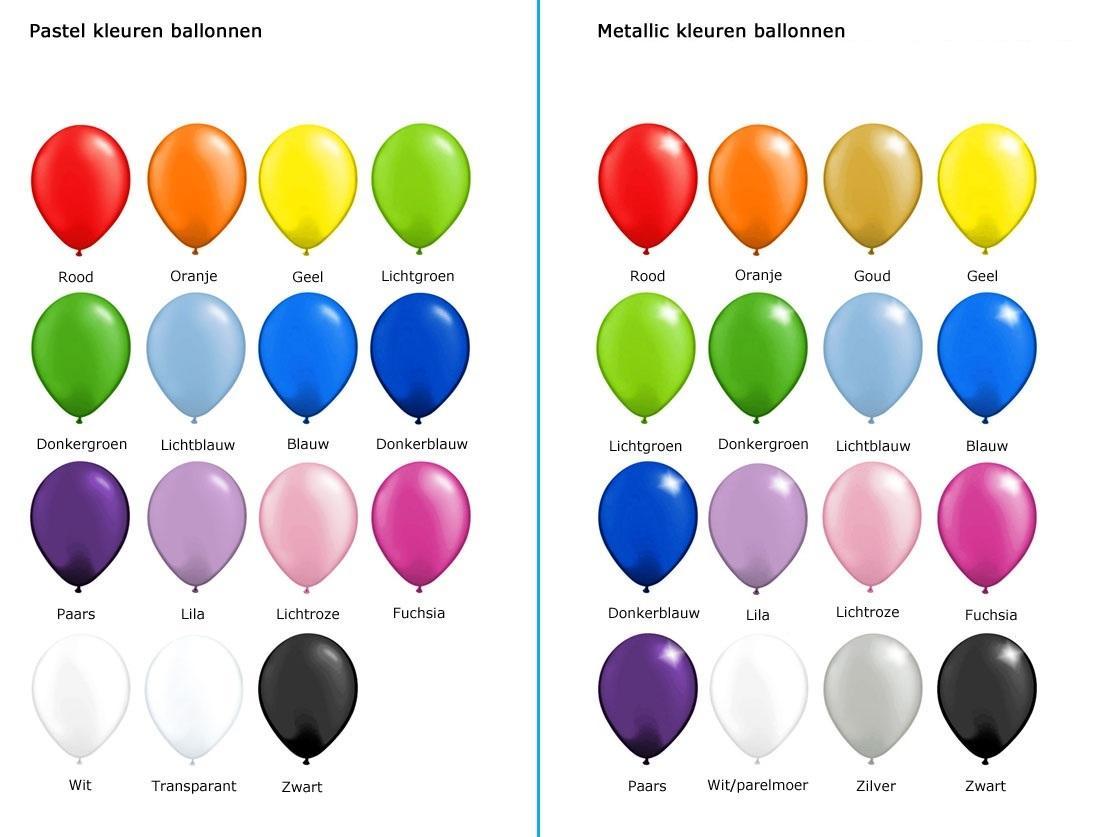 helium ballonnen helium ballonnen. Black Bedroom Furniture Sets. Home Design Ideas